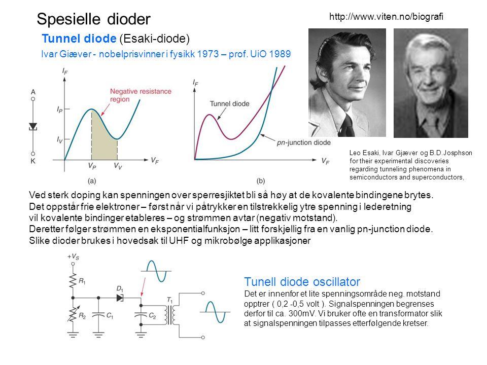 Tunell diode oscillator Det er innenfor et lite spenningsområde neg.