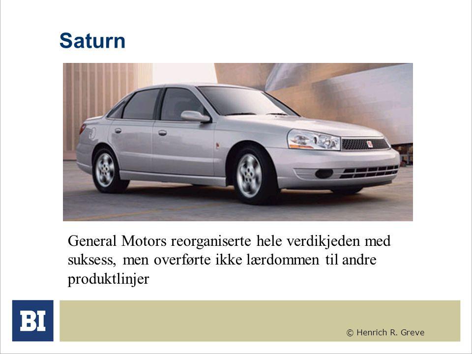 © Henrich R. Greve Saturn General Motors reorganiserte hele verdikjeden med suksess, men overførte ikke lærdommen til andre produktlinjer
