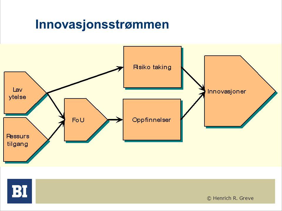 © Henrich R. Greve Innovasjonsstrømmen