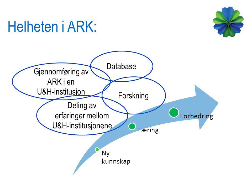Database Gjennomføring av ARK i en U&H-institusjon Deling av erfaringer mellom U&H-institusjonene Forskning Ny kunnskap Læring Forbedring Helheten i A