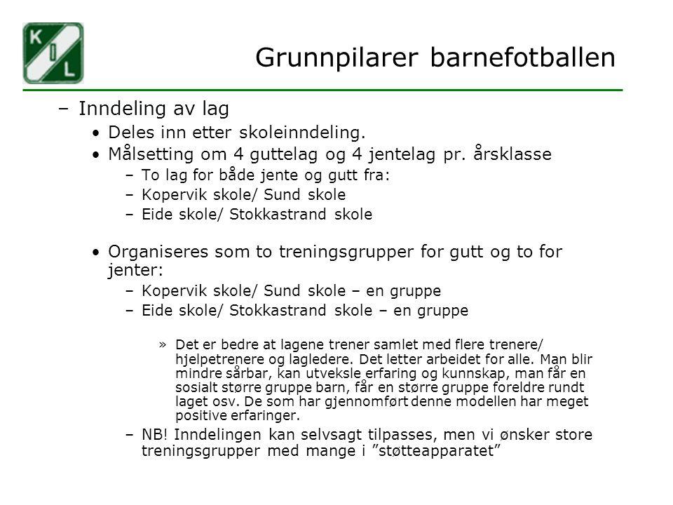 Barnefotballen i Kopervik IL –Barnefotballen i KIL er helt og holdent foreldre drevet.