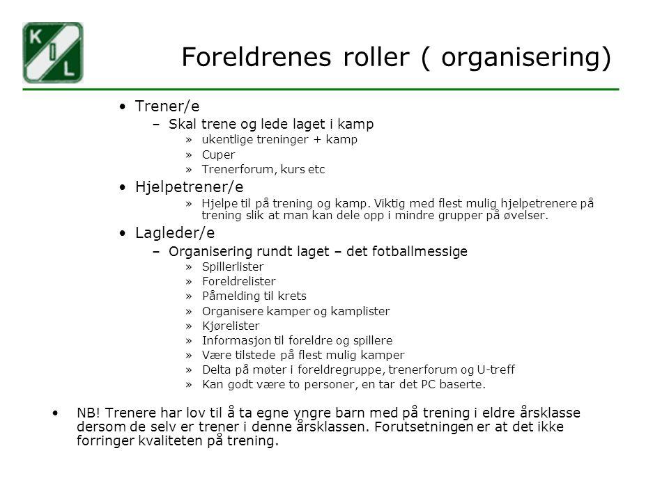 Foreldrenes roller ( organisering) Trener/e –Skal trene og lede laget i kamp »ukentlige treninger + kamp »Cuper »Trenerforum, kurs etc Hjelpetrener/e
