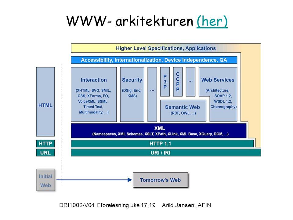 DRI1002-V04 Fforelesning uke 17,19 Arild Jansen, AFIN WWW- arkitekturen (her)(her)