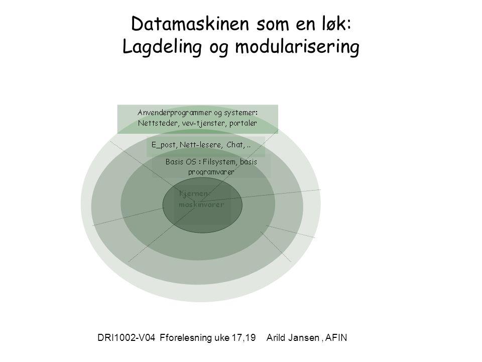DRI1002-V04 Fforelesning uke 17,19 Arild Jansen, AFIN Datamaskinen som en løk: Lagdeling og modularisering
