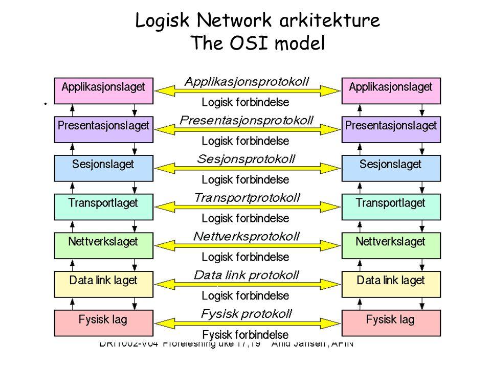 DRI1002-V04 Fforelesning uke 17,19 Arild Jansen, AFIN Logisk Network arkitekture The OSI model.