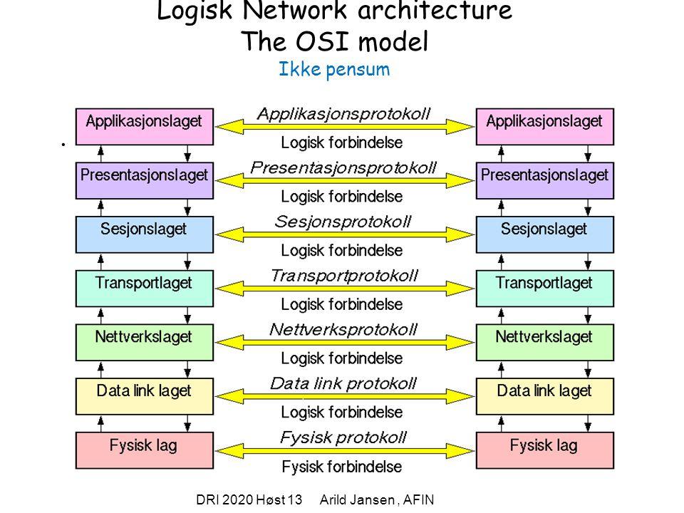 DRI 2020 Høst 13 Arild Jansen, AFIN Logisk Network architecture The OSI model Ikke pensum.
