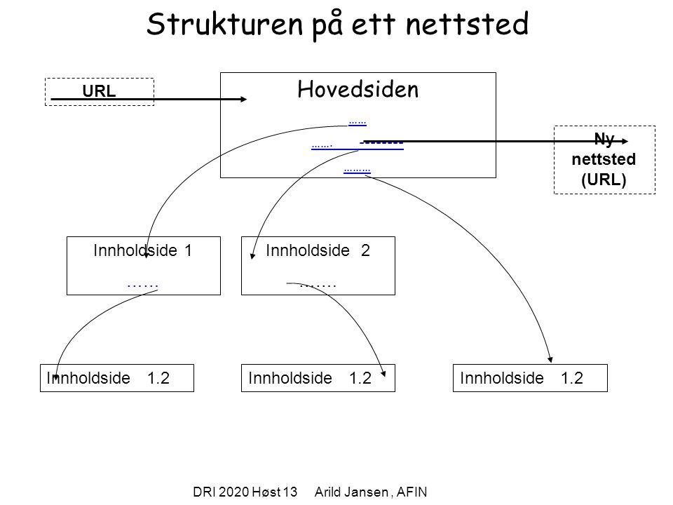 DRI 2020 Høst 13 Arild Jansen, AFIN Strukturen på ett nettsted Hovedsiden …… …….