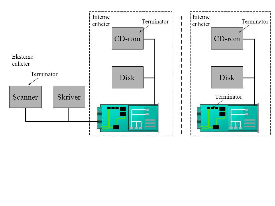 Disk CD-rom Terminator Disk CD-rom Terminator SkriverScanner Interne enheter Eksterne enheter Interne enheter