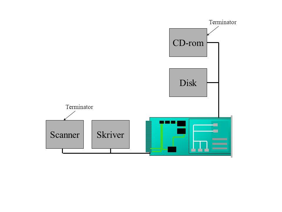 ScannerSkriver Disk CD-rom Terminator