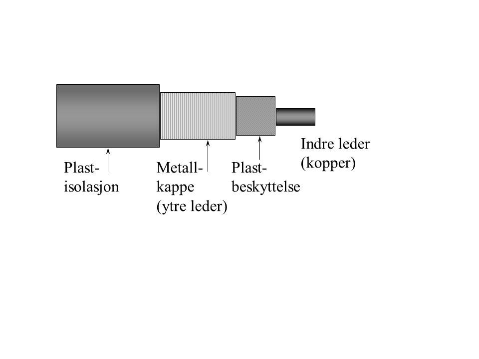 Plast- isolasjon Metall- kappe (ytre leder) Plast- beskyttelse Indre leder (kopper)