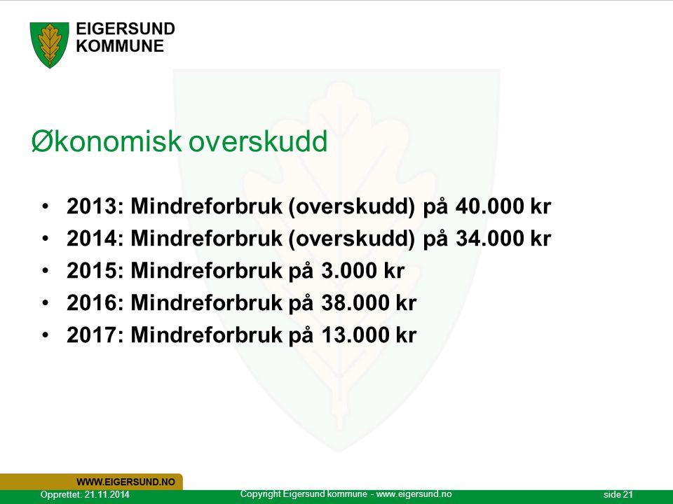 Copyright Eigersund kommune - www.eigersund.no Opprettet: 21.11.2014side 21 Økonomisk overskudd 2013: Mindreforbruk (overskudd) på 40.000 kr 2014: Min