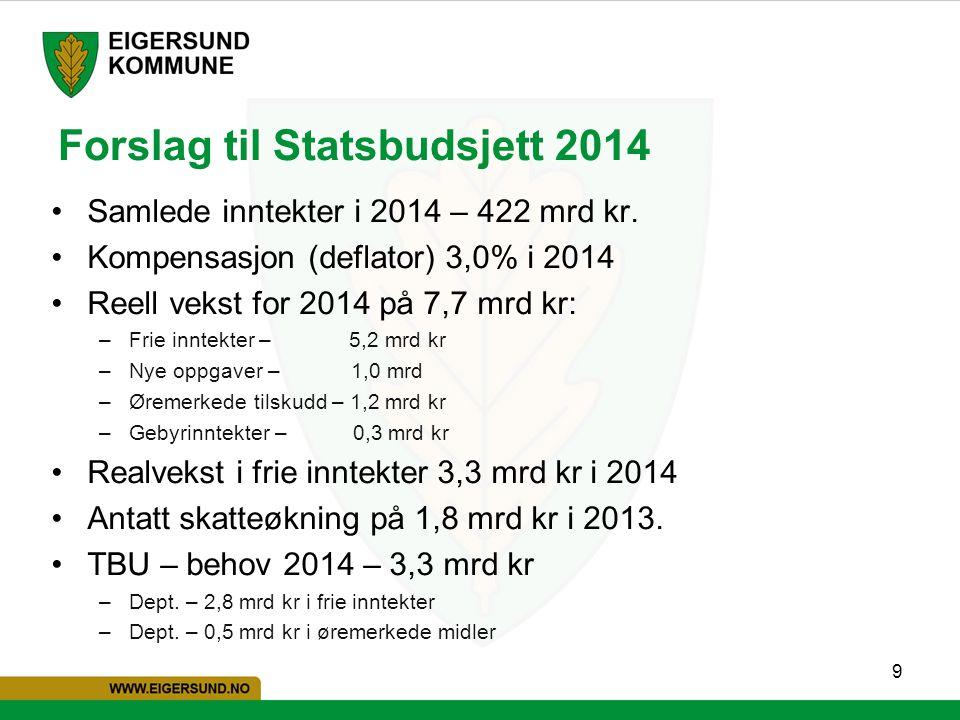 9 Forslag til Statsbudsjett 2014 Samlede inntekter i 2014 – 422 mrd kr. Kompensasjon (deflator) 3,0% i 2014 Reell vekst for 2014 på 7,7 mrd kr: –Frie