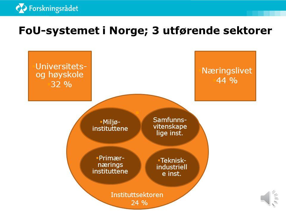 Forskningsrådets strategi for instituttsektoren. NTL Forskningsinstitutter 22. mai 2014
