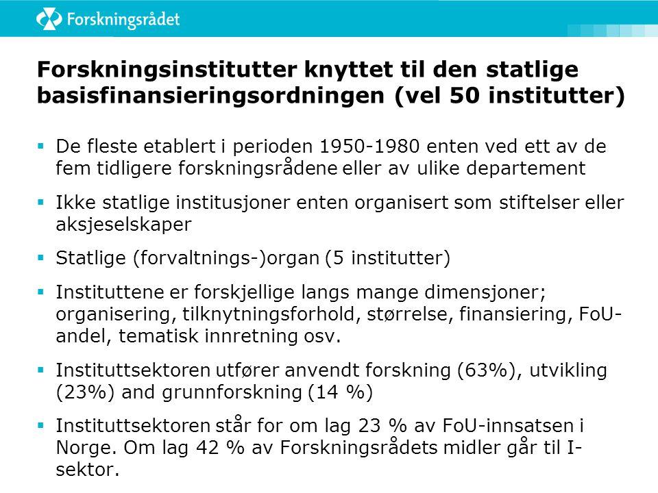 Hvilke enheter inngår i instituttsektoren ?