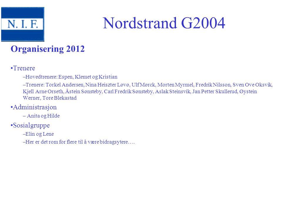 Sesongen 2012 – planer Vi trener to ganger pr.uke i fra 7 februar.