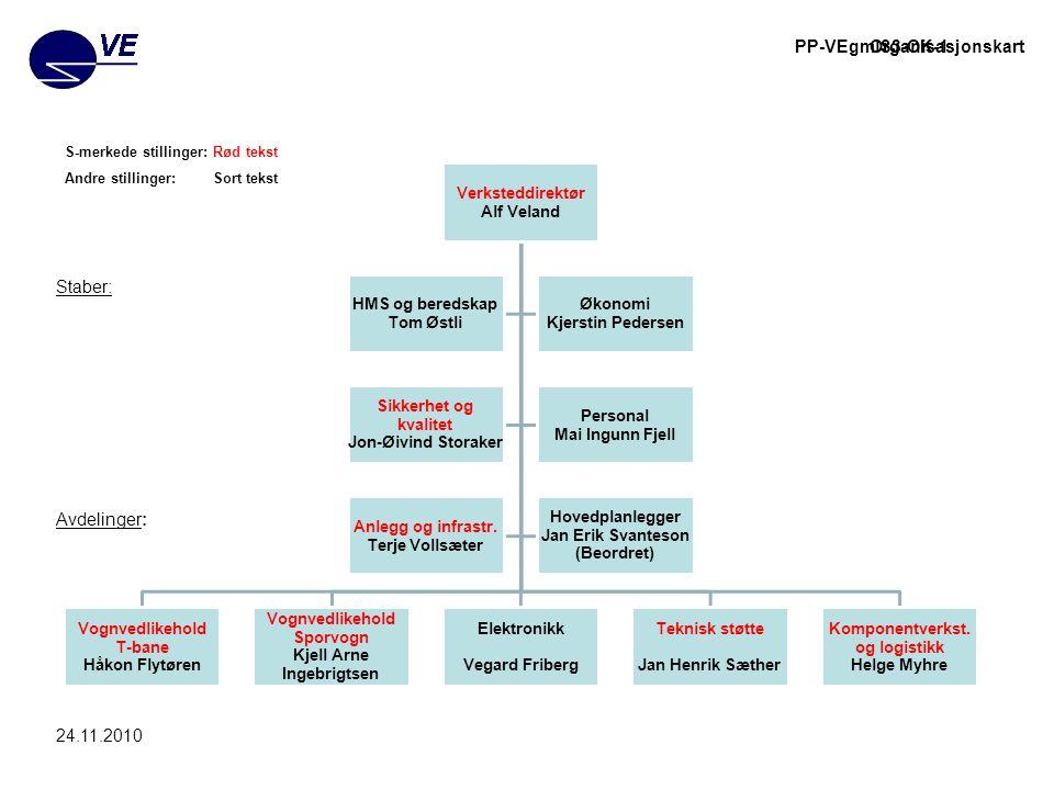 OrganisasjonskartPP-VEgmlS3-OK-1 24.11.2010 Avdelinger: Staber: S-merkede stillinger: Rød tekst Andre stillinger: Sort tekst