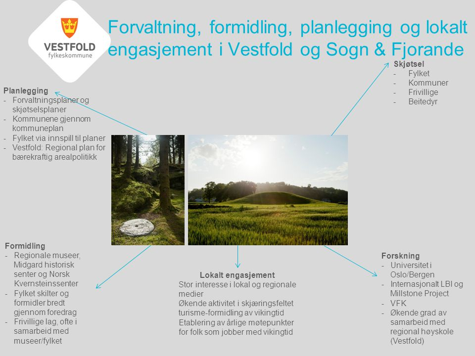 Forvaltning, formidling, planlegging og lokalt engasjement i Vestfold og Sogn & Fjorande Skjøtsel -Fylket -Kommuner -Frivillige -Beitedyr Formidling -