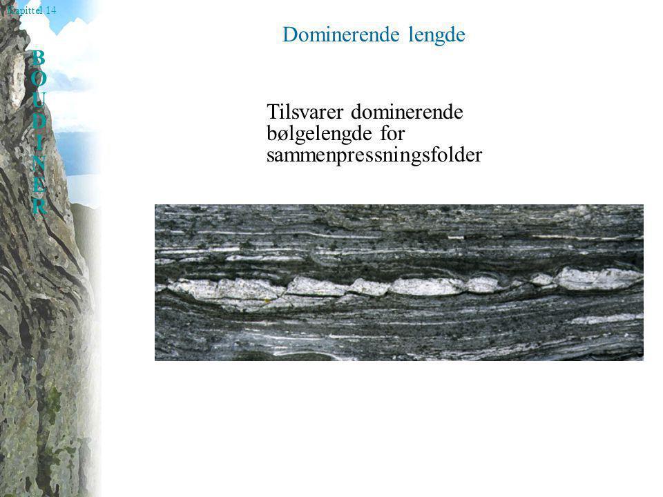 Kapittel 14 BOUDINERBOUDINER Dominerende lengde Tilsvarer dominerende bølgelengde for sammenpressningsfolder