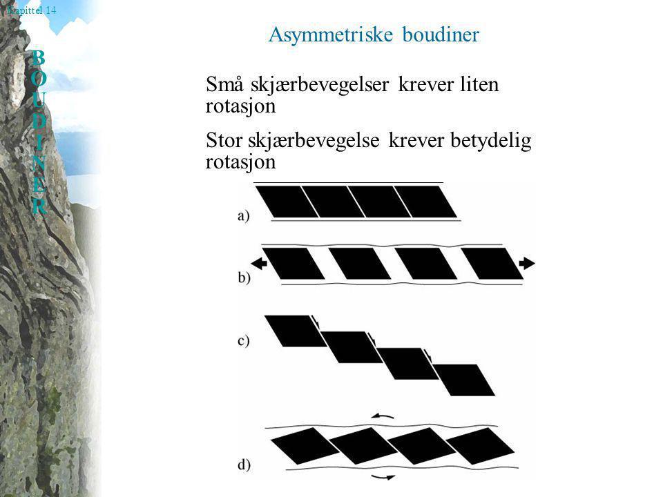 Kapittel 14 BOUDINERBOUDINER Asymmetriske boudiner Små skjærbevegelser krever liten rotasjon Stor skjærbevegelse krever betydelig rotasjon