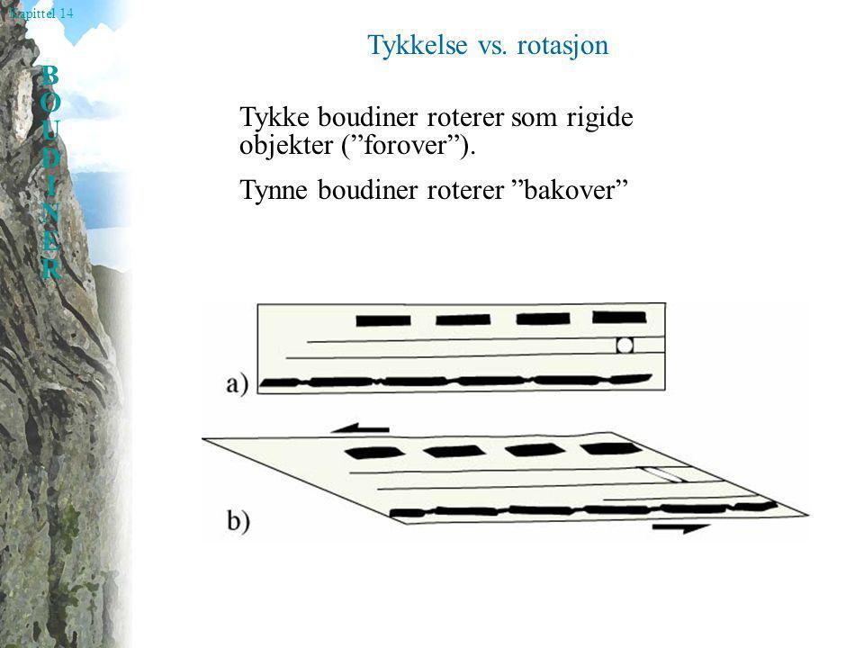 """Kapittel 14 BOUDINERBOUDINER Tykkelse vs. rotasjon Tykke boudiner roterer som rigide objekter (""""forover""""). Tynne boudiner roterer """"bakover"""""""