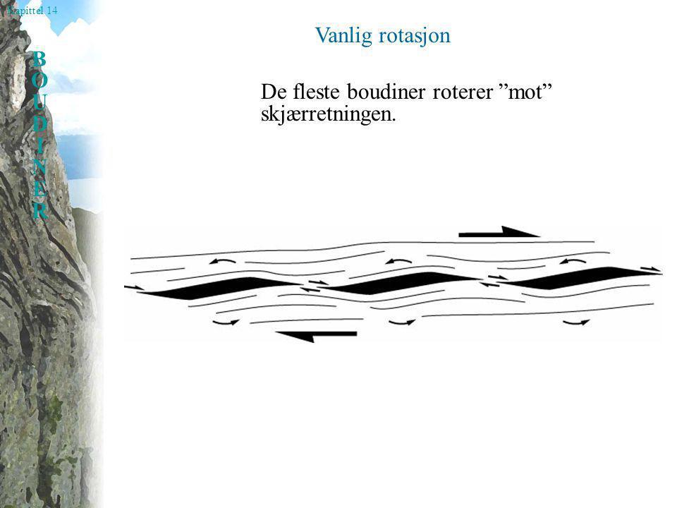 """Kapittel 14 BOUDINERBOUDINER Vanlig rotasjon De fleste boudiner roterer """"mot"""" skjærretningen."""