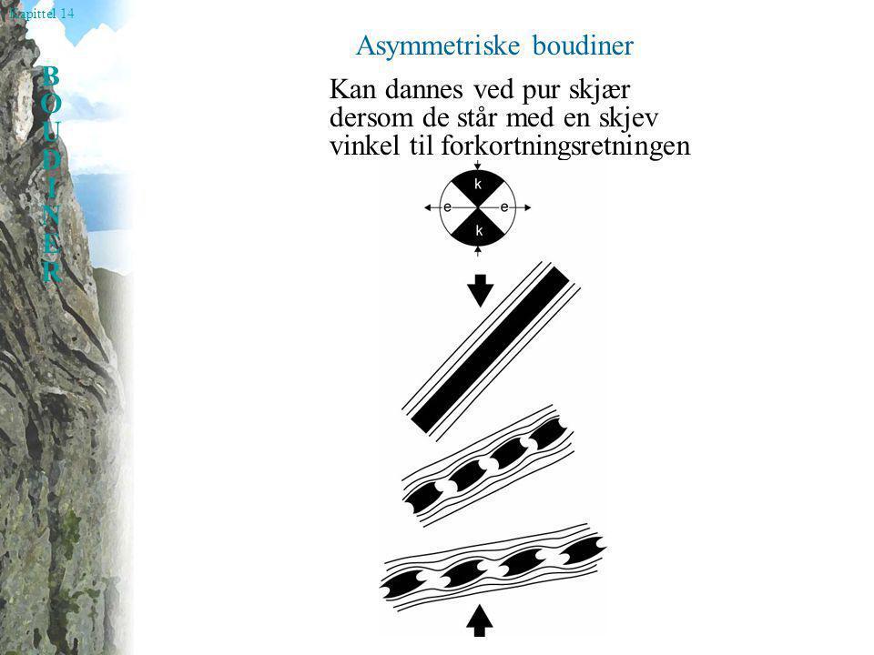 Kapittel 14 BOUDINERBOUDINER Asymmetriske boudiner Kan dannes ved pur skjær dersom de står med en skjev vinkel til forkortningsretningen