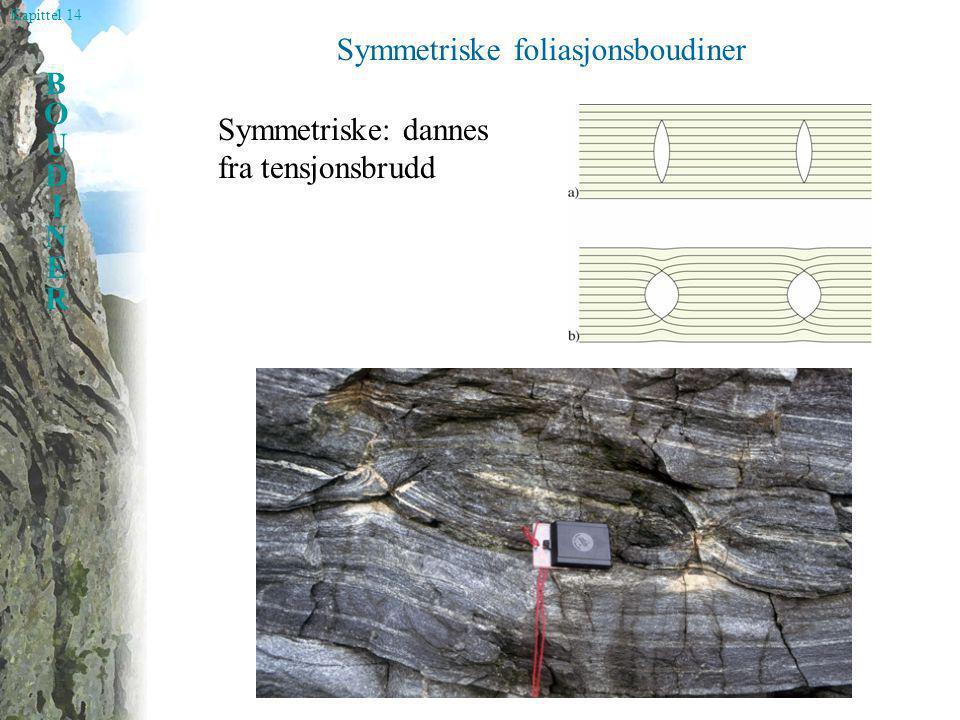 Kapittel 14 BOUDINERBOUDINER Symmetriske foliasjonsboudiner Symmetriske: dannes fra tensjonsbrudd