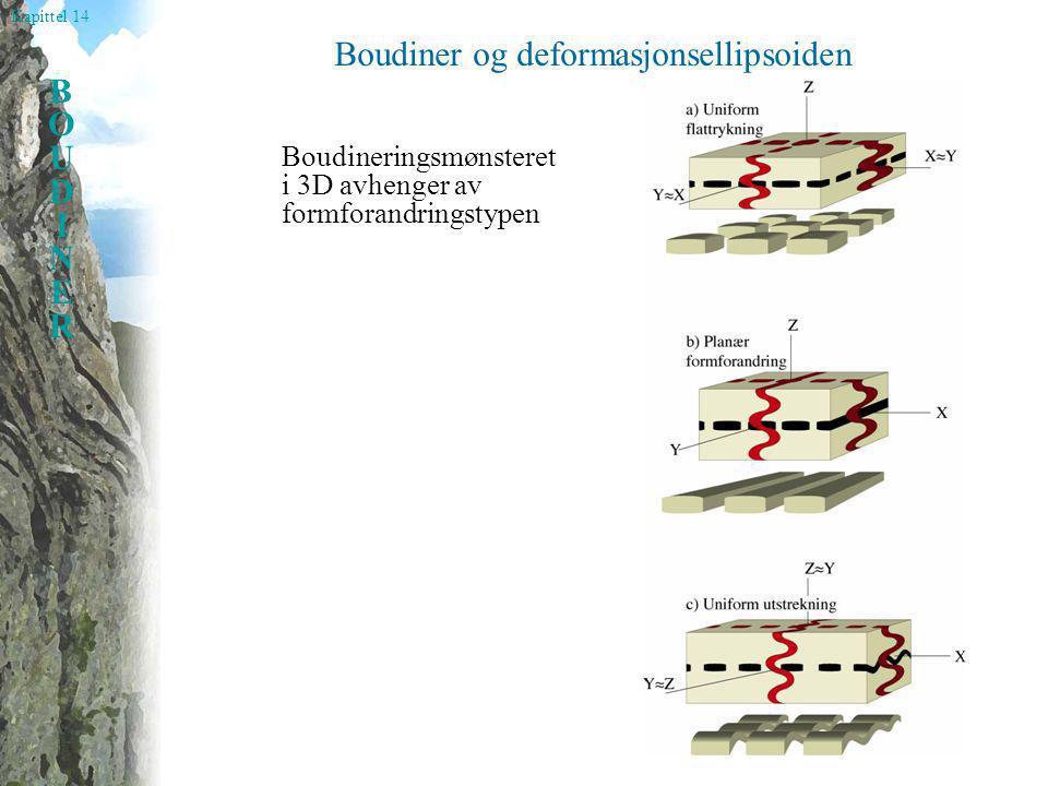 Kapittel 14 BOUDINERBOUDINER Boudiner og deformasjonsellipsoiden Boudineringsmønsteret i 3D avhenger av formforandringstypen