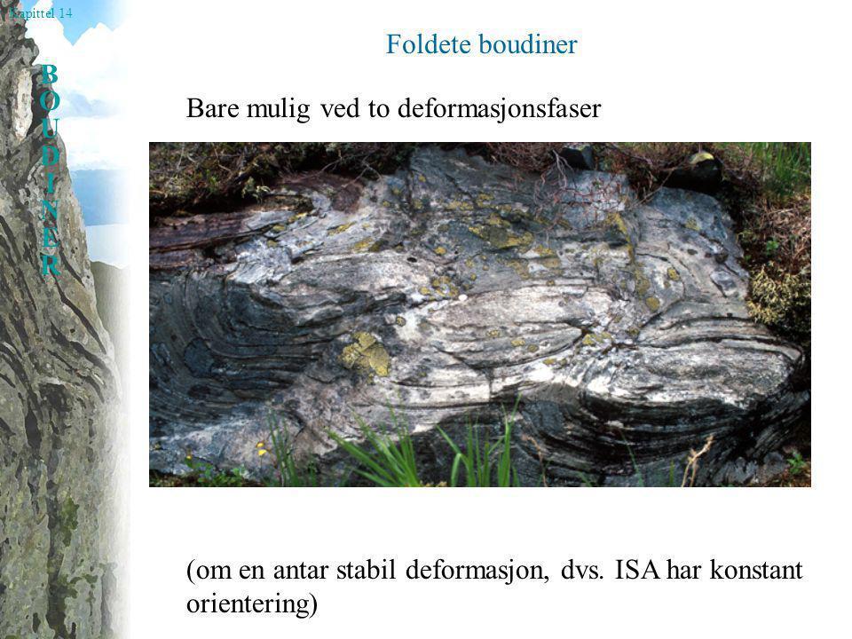 Kapittel 14 BOUDINERBOUDINER Foldete boudiner Bare mulig ved to deformasjonsfaser (om en antar stabil deformasjon, dvs. ISA har konstant orientering)