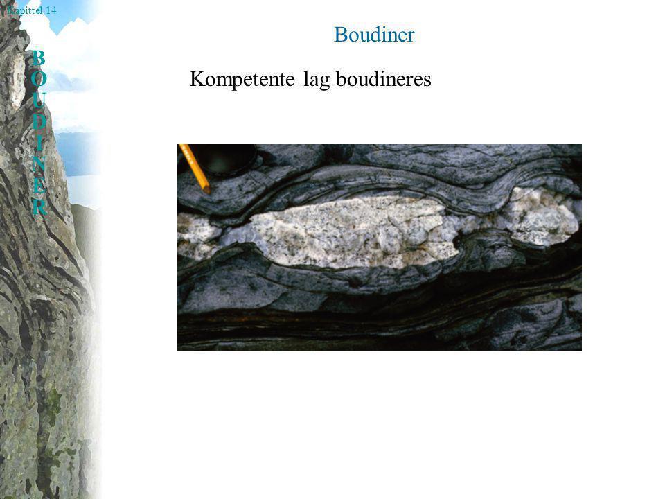 Kapittel 14 BOUDINERBOUDINER Form Avhenger av viskositetskontrasten/defor- masjonsmekanismen Sprø Semi- duktil