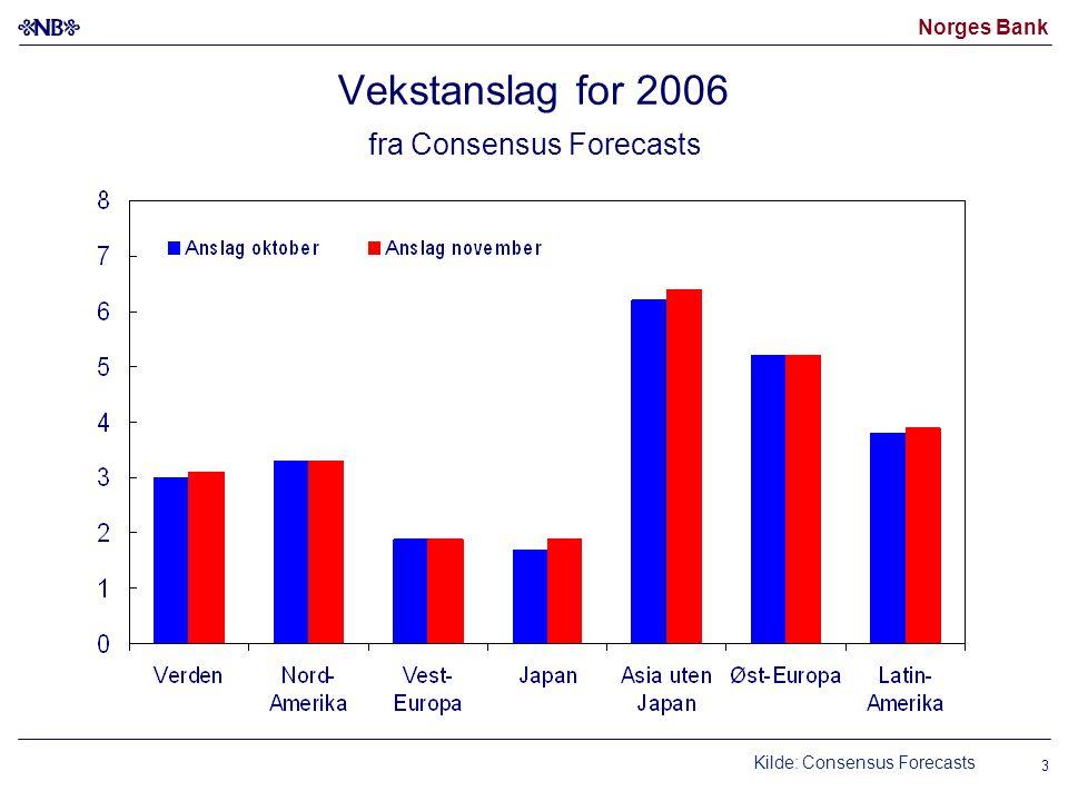 Norges Bank 14 3 måneders rentedifferanse og importveid valutakurs (I-44) 1) Månedstall.