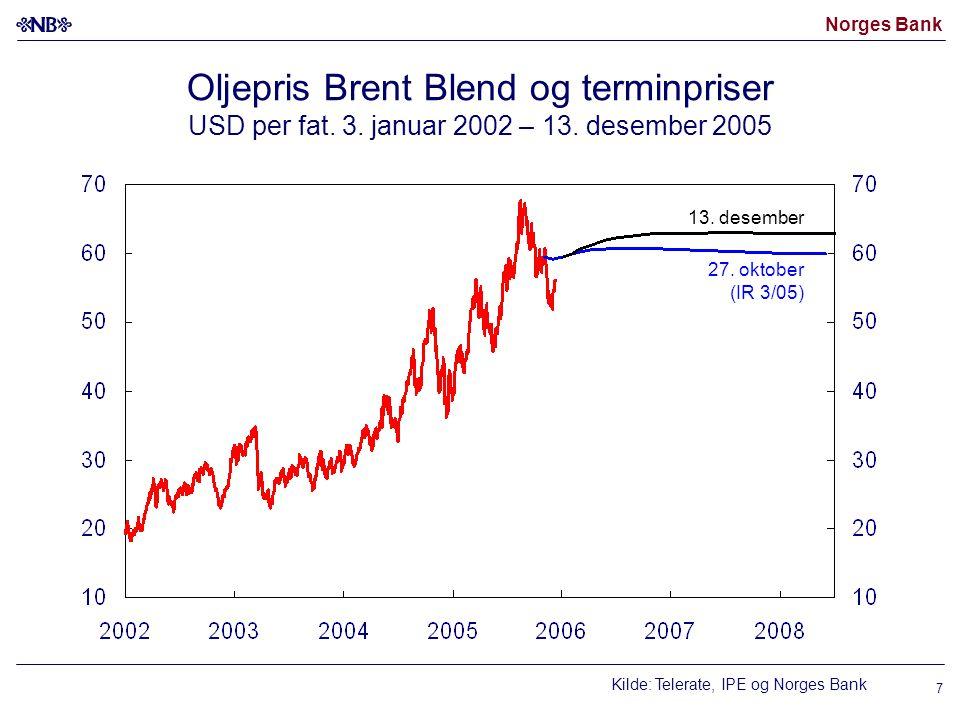 Norges Bank 7 Oljepris Brent Blend og terminpriser USD per fat. 3. januar 2002 – 13. desember 2005 13. desember Kilde: Telerate, IPE og Norges Bank 27