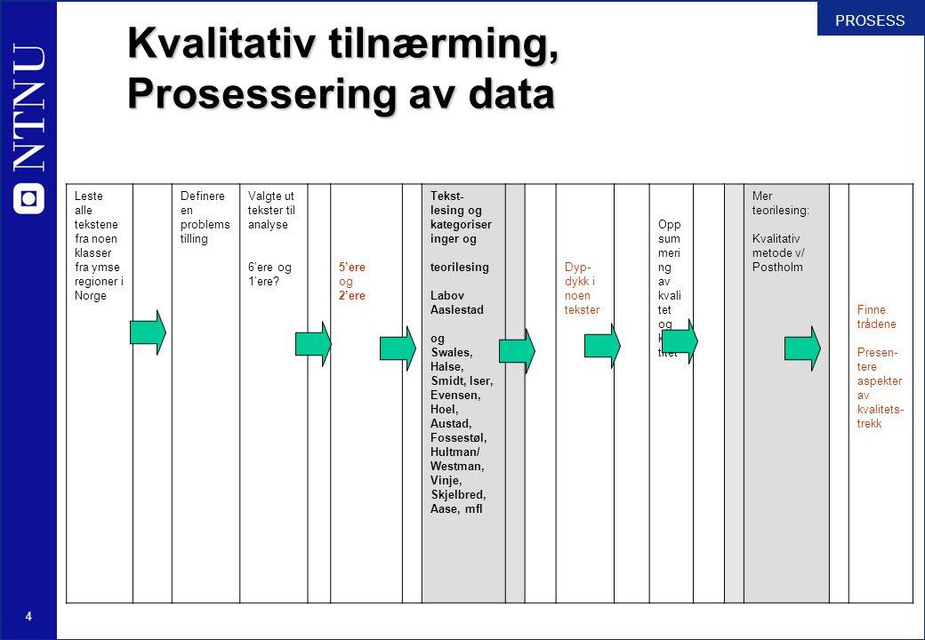 4 Kvalitativ tilnærming, Prosessering av data PROSESS Leste alle tekstene fra noen klasser fra ymse regioner i Norge Definere en problems tilling Valg