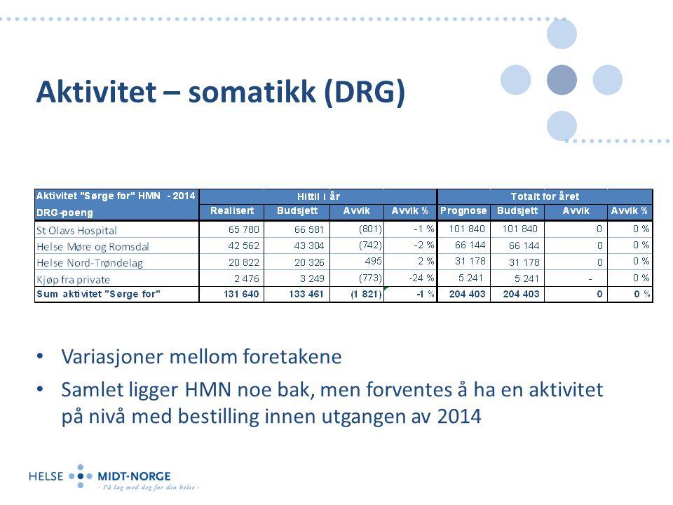 Aktivitet – somatikk (DRG) Variasjoner mellom foretakene Samlet ligger HMN noe bak, men forventes å ha en aktivitet på nivå med bestilling innen utgangen av 2014
