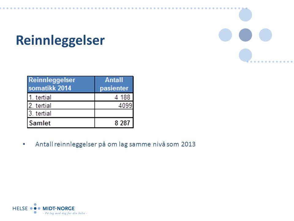Reinnleggelser Antall reinnleggelser på om lag samme nivå som 2013