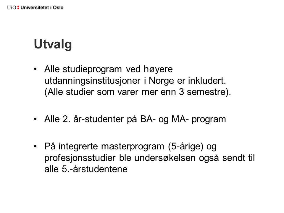 Utvalg Alle studieprogram ved høyere utdanningsinstitusjoner i Norge er inkludert.