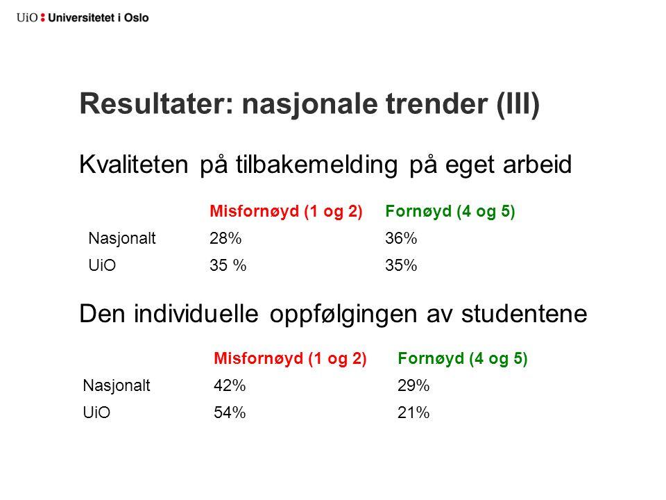 Resultater: nasjonale trender (III) Kvaliteten på tilbakemelding på eget arbeid Den individuelle oppfølgingen av studentene Misfornøyd (1 og 2)Fornøyd (4 og 5) Nasjonalt28%36% UiO35 % Misfornøyd (1 og 2)Fornøyd (4 og 5) Nasjonalt42%29% UiO54%21%