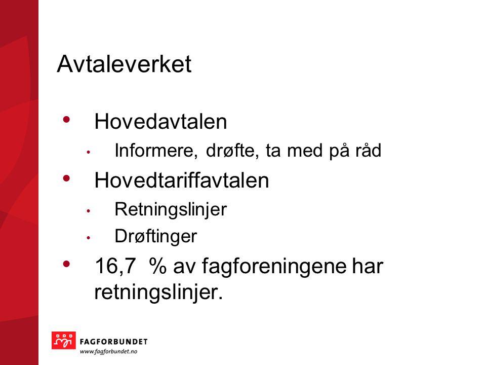 Avtaleverket Hovedavtalen Informere, drøfte, ta med på råd Hovedtariffavtalen Retningslinjer Drøftinger 16,7 % av fagforeningene har retningslinjer.