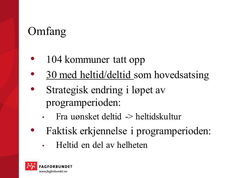 Omfang 104 kommuner tatt opp 30 med heltid/deltid som hovedsatsing Strategisk endring i løpet av programperioden: Fra uønsket deltid -> heltidskultur