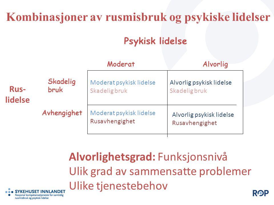 Psykisk lidelse Skadelig bruk Avhengighet Moderat Alvorlig Alvorlig psykisk lidelse Skadelig bruk Rus- lidelse Moderat psykisk lidelse Skadelig bruk M