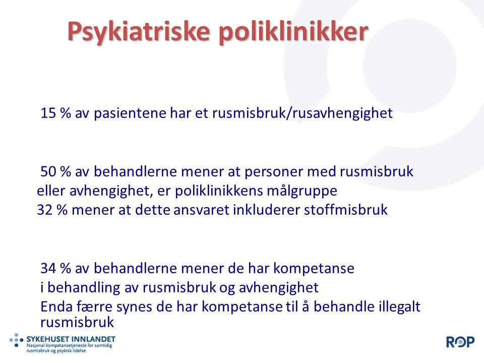 Psykiatriske poliklinikker Psykiatriske poliklinikker 15 % av pasientene har et rusmisbruk/rusavhengighet 50 % av behandlerne mener at personer med ru