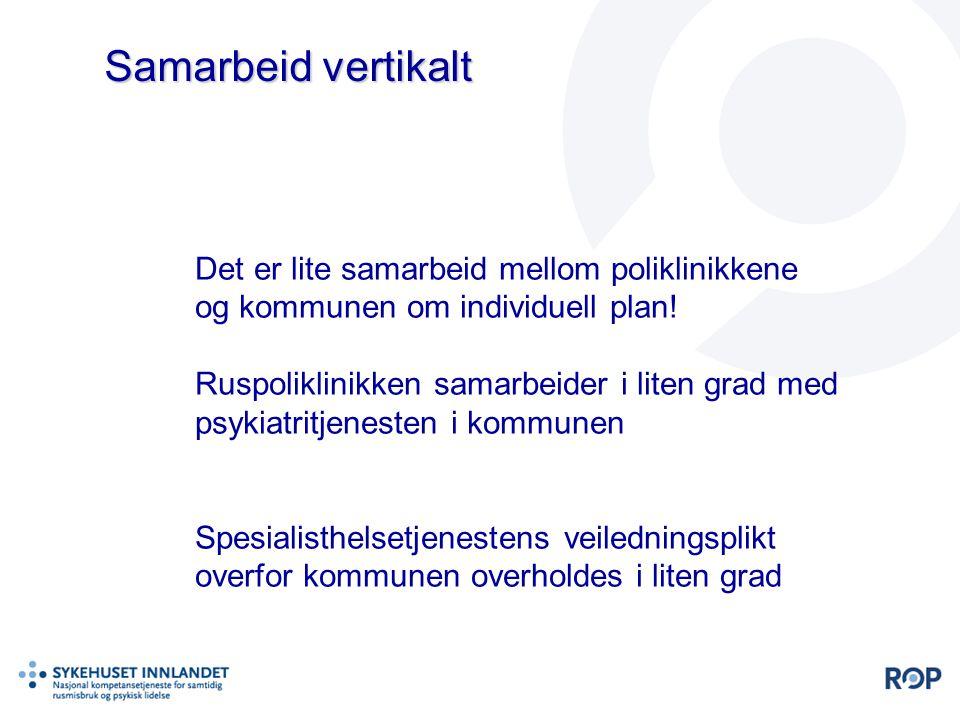 Samarbeid vertikalt Det er lite samarbeid mellom poliklinikkene og kommunen om individuell plan! Ruspoliklinikken samarbeider i liten grad med psykiat