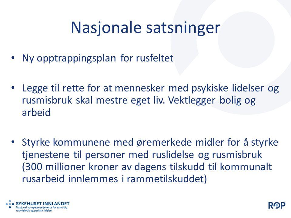 Prevalens av psykisk sykdom hos personer med avhengighet - LandAndel (%) Island (Tomasson)74% Norge (Landheim)85% Sverige – alkohol61% Sverige – stoffmisbruk60/62% Sverige (kohort narkotika, n=1.460) 50/78%