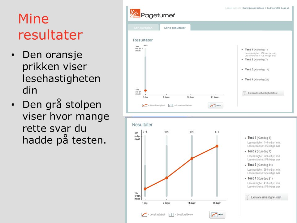 Mine resultater Den oransje prikken viser lesehastigheten din Den grå stolpen viser hvor mange rette svar du hadde på testen.