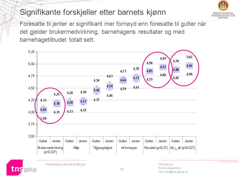 TNS Gallup Politikk & samfunn roar.hind@tns-gallup.no Presentasjon utformet for Bergen 15 Signifikante forskjeller etter barnets kjønn Foresatte til j