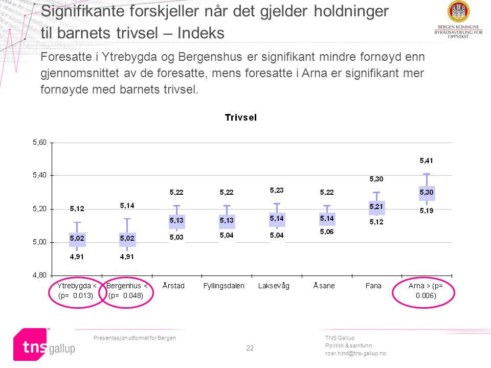 TNS Gallup Politikk & samfunn roar.hind@tns-gallup.no Presentasjon utformet for Bergen 22 Signifikante forskjeller når det gjelder holdninger til barnets trivsel – Indeks Foresatte i Ytrebygda og Bergenshus er signifikant mindre fornøyd enn gjennomsnittet av de foresatte, mens foresatte i Arna er signifikant mer fornøyde med barnets trivsel.