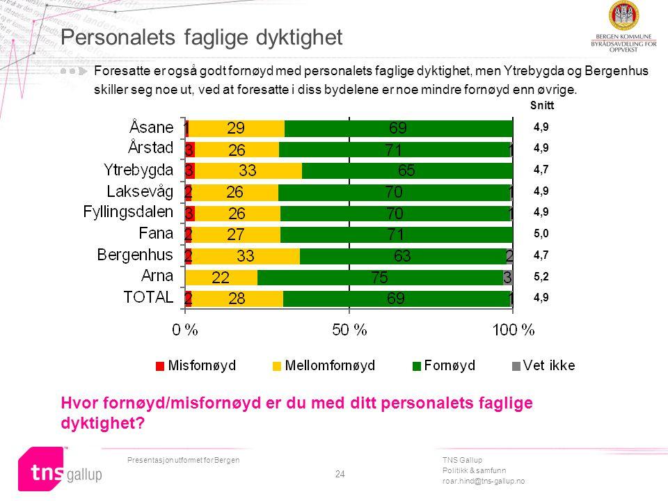 TNS Gallup Politikk & samfunn roar.hind@tns-gallup.no Presentasjon utformet for Bergen 24 Personalets faglige dyktighet Hvor fornøyd/misfornøyd er du