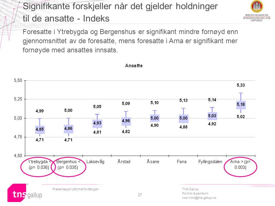 TNS Gallup Politikk & samfunn roar.hind@tns-gallup.no Presentasjon utformet for Bergen 27 Signifikante forskjeller når det gjelder holdninger til de ansatte - Indeks Foresatte i Ytrebygda og Bergenshus er signifikant mindre fornøyd enn gjennomsnittet av de foresatte, mens foresatte i Arna er signifikant mer fornøyde med ansattes innsats.