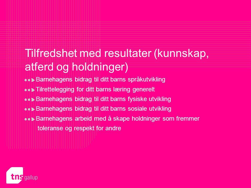 TNS Gallup Politikk & samfunn roar.hind@tns-gallup.no Presentasjon utformet for Bergen 28 Tilfredshet med resultater (kunnskap, atferd og holdninger)