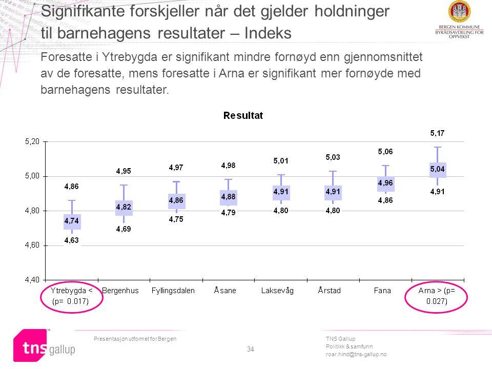 TNS Gallup Politikk & samfunn roar.hind@tns-gallup.no Presentasjon utformet for Bergen 34 Signifikante forskjeller når det gjelder holdninger til barnehagens resultater – Indeks Foresatte i Ytrebygda er signifikant mindre fornøyd enn gjennomsnittet av de foresatte, mens foresatte i Arna er signifikant mer fornøyde med barnehagens resultater.